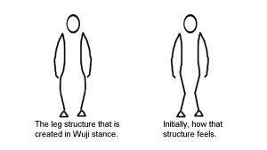 wuji initial feeling of awkwardness